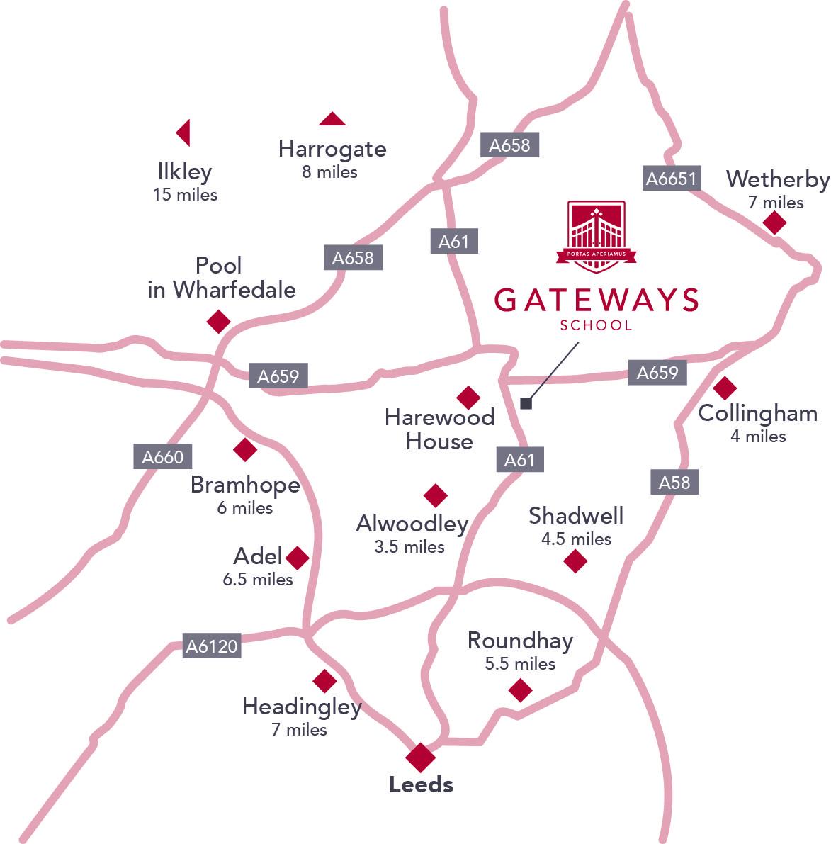 GATEWAYS_MAP